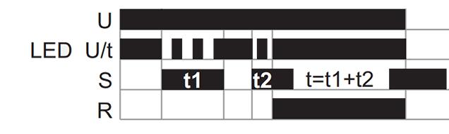 Реле времени - Задержка включения с суммированием