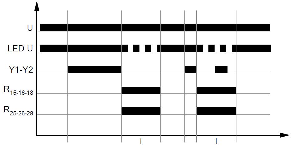 Ждущий мультивибратор с запуском по спаду с контакта управления